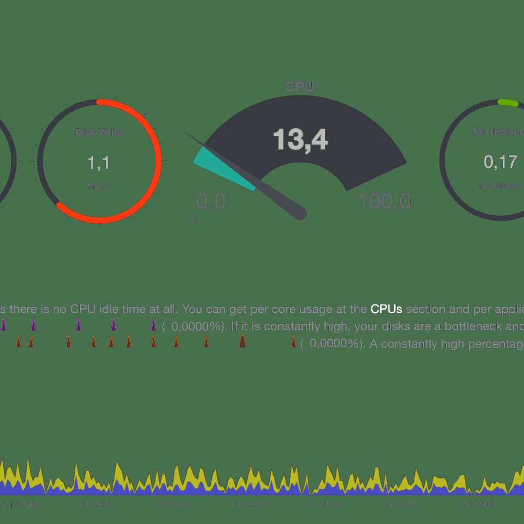 monitoring-banner
